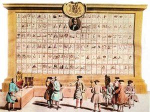 Tableau des loges de la Grande Loge de Londres en 1735